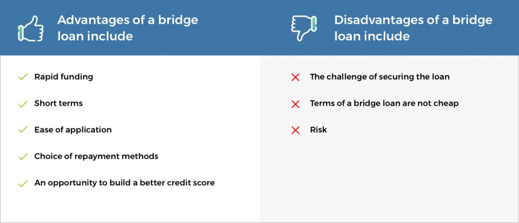 Advantages and Disadvantages of Bridge Loans